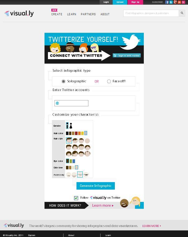 Tu Infografía personal en twitter (Infografía)